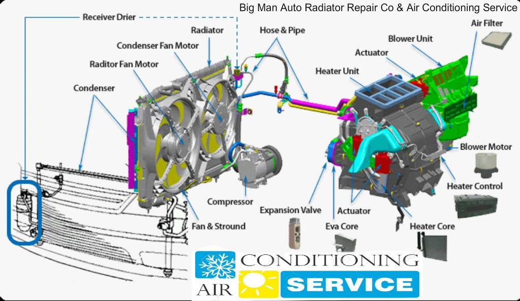 air conditioner using engine exhaust heat Evaluation of improving the air-conditioner performance and the effect on  using engine exhaust heat  air-conditioner using a 120.